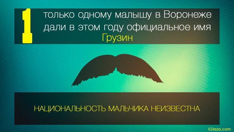 Только одному малышу в Воронеже дали в этом году официальное имя Грузин. Национальность мальчика неизвестна.